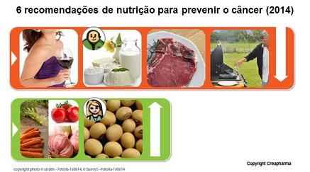 6 recomendações de nutrição para prevenir o câncer