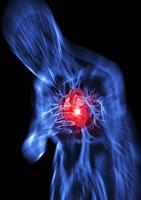 Resumo insuficiência cardíaca