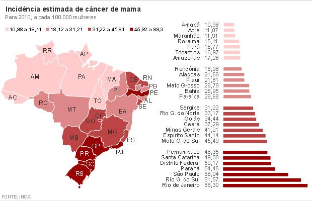 mapa cancer mama Brasil