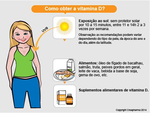 vitamina-D-como-obter-a-vitamina-D